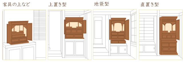 仏壇の置く場所イメージ