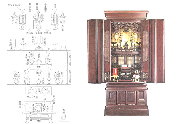 日蓮宗のお仏壇の飾り方大