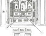 お仏壇の各所の名称と役割