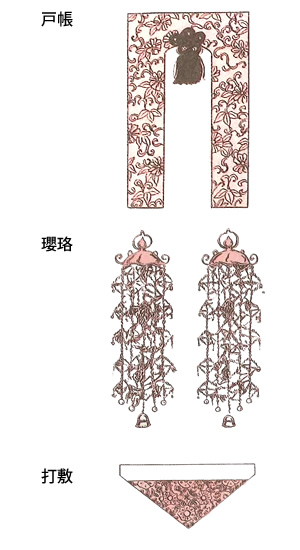 仏壇の飾り